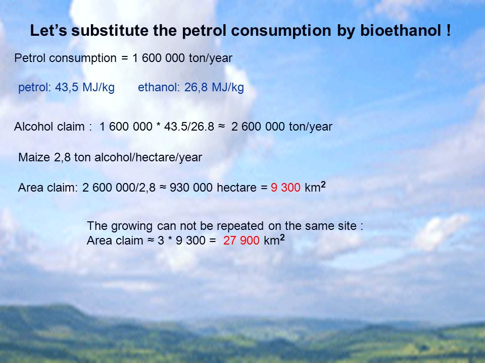 Let's substitute the petrol consumption by bioethanol !