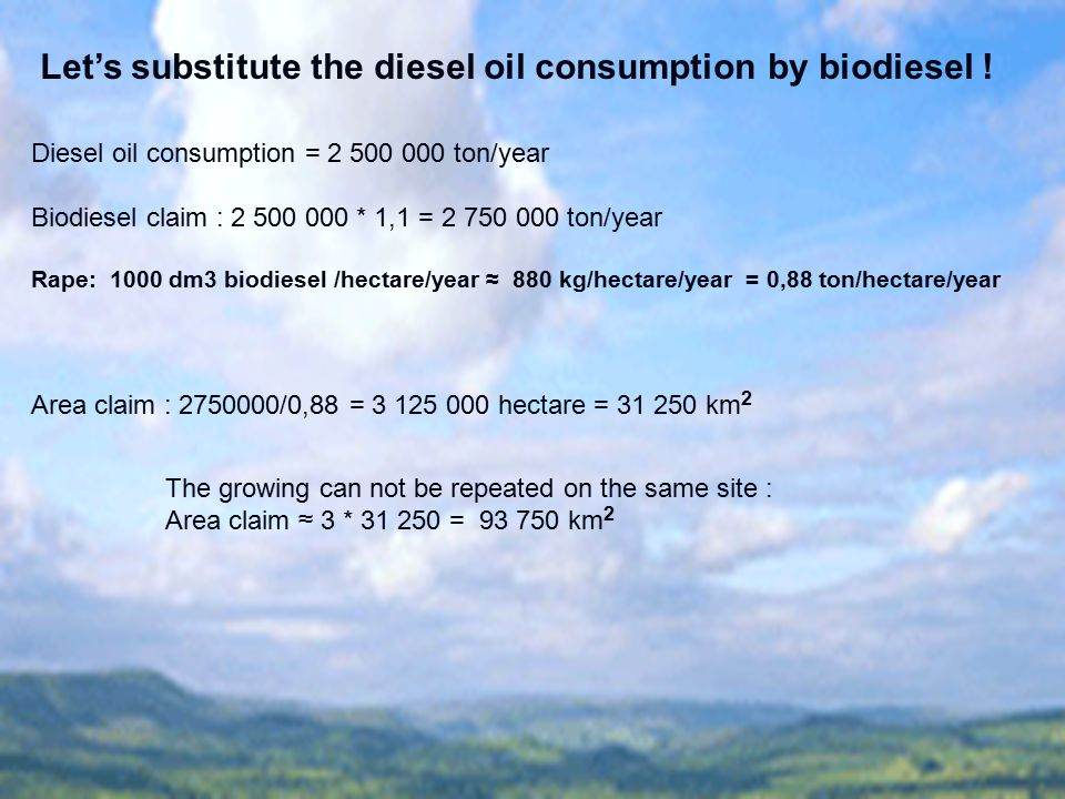 Let's substitute the diesel oil consumption by biodiesel !