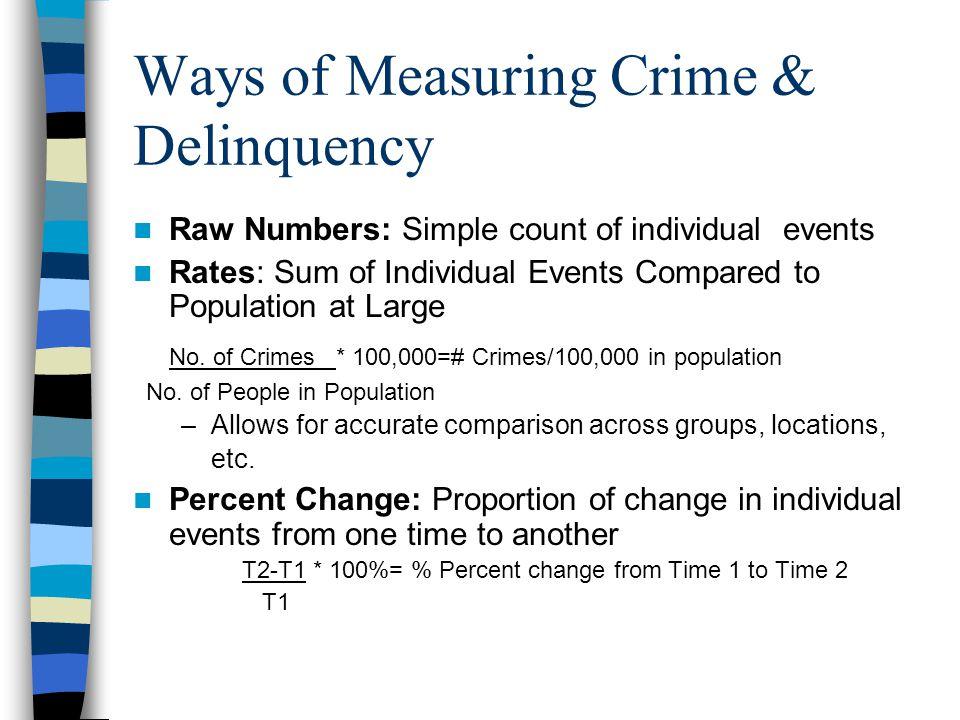 Ways of Measuring Crime & Delinquency