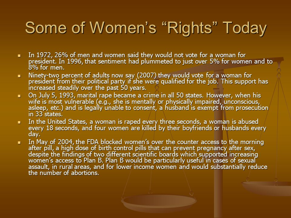 Some of Women's Rights Today