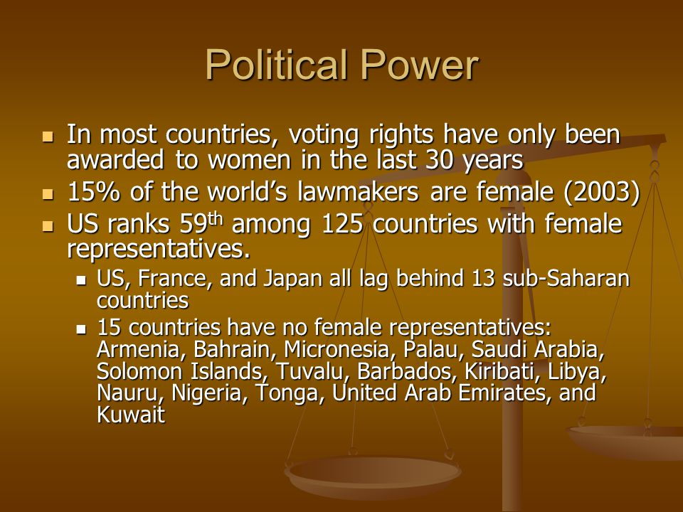 Political Power In most countries, voting rights have only been awarded to women in the last 30 years.