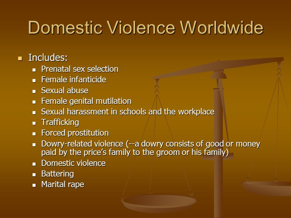 Domestic Violence Worldwide