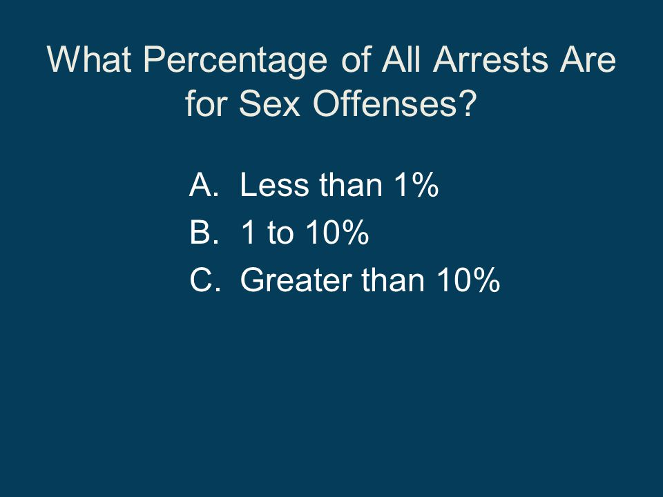 What Percentage of All Arrests Are for Sex Offenses