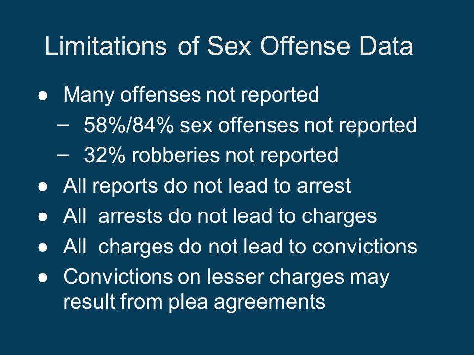 Limitations of Sex Offense Data