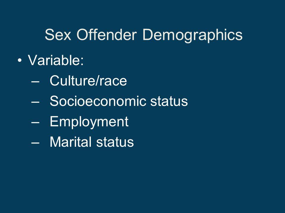 Sex Offender Demographics
