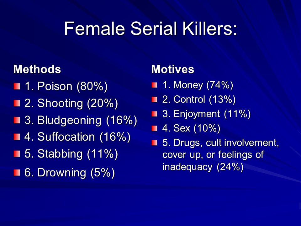 Female Serial Killers: