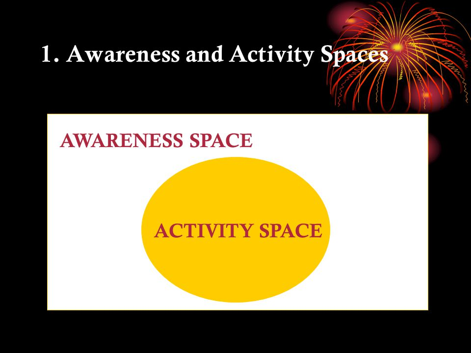 1. Awareness and Activity Spaces