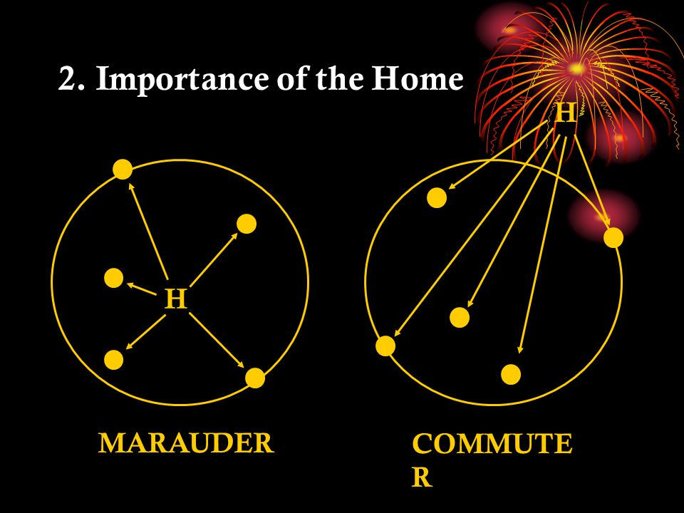 2. Importance of the Home H COMMUTER H MARAUDER