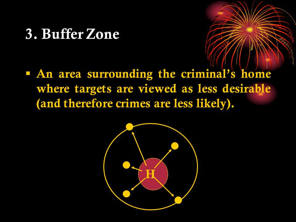 3. Buffer Zone An area surrounding the criminal's home where targets are viewed as less desirable (and therefore crimes are less likely).