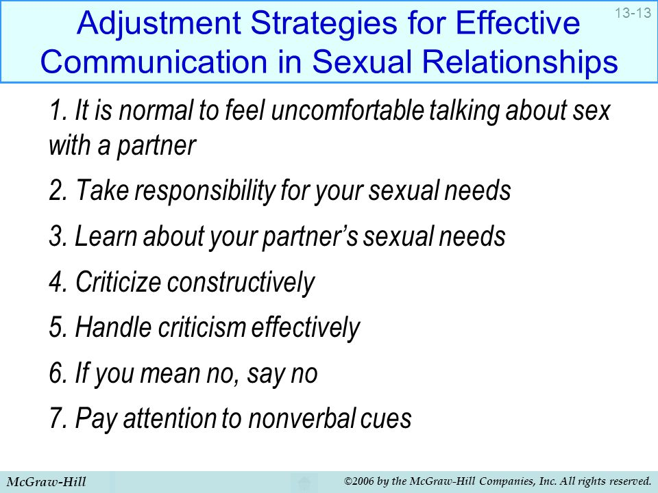 Adjustment Strategies for Effective Communication in Sexual Relationships