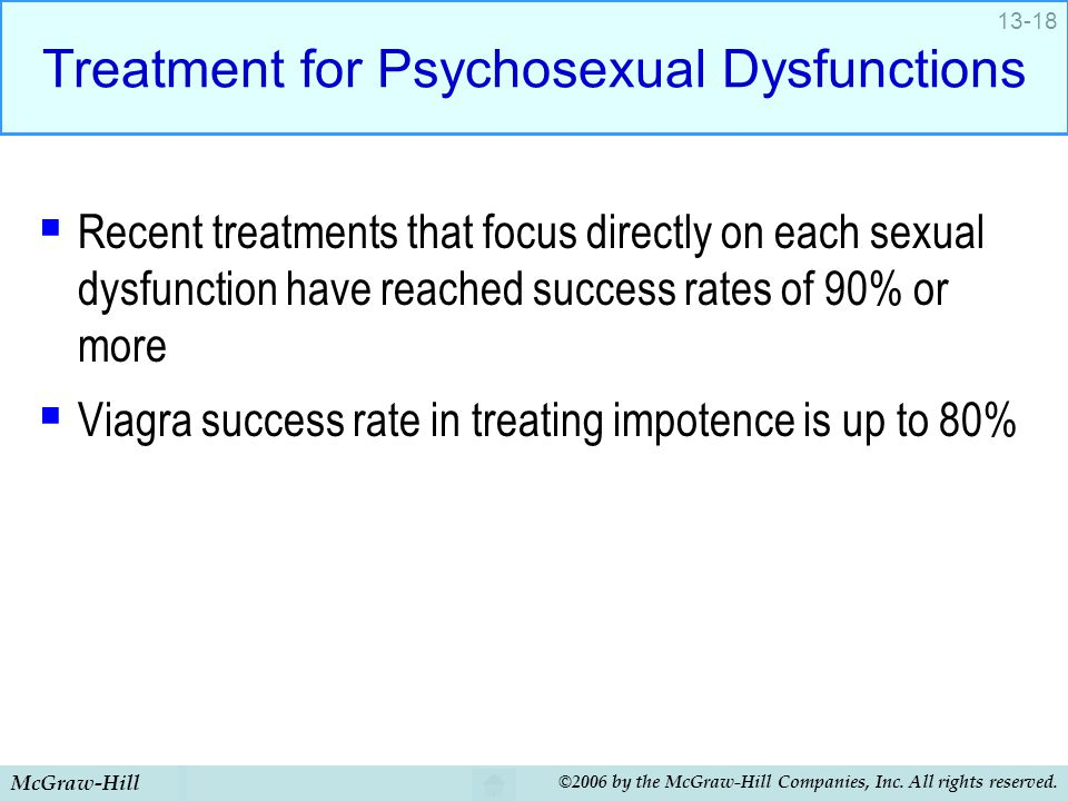 Treatment for Psychosexual Dysfunctions