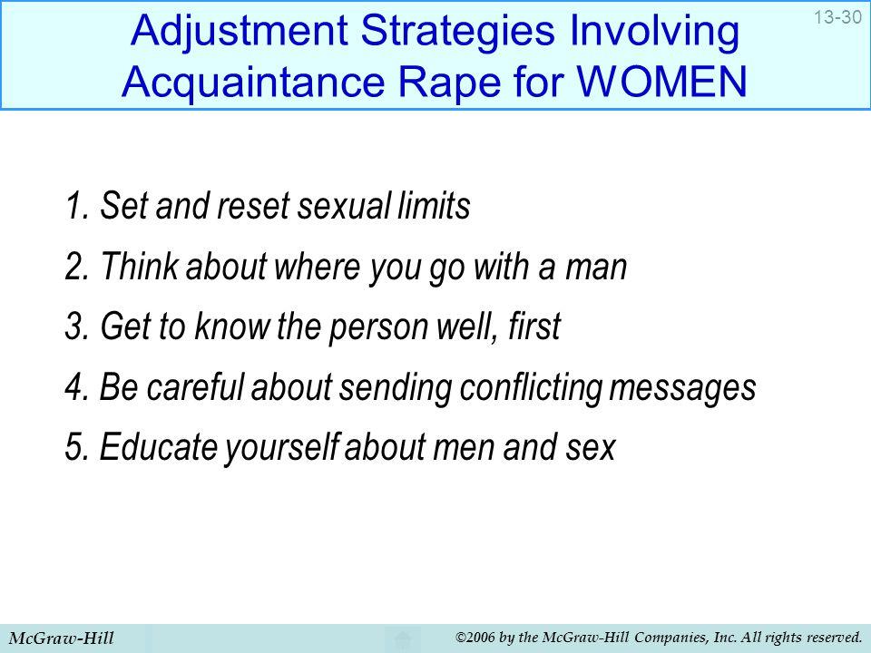 Adjustment Strategies Involving Acquaintance Rape for WOMEN