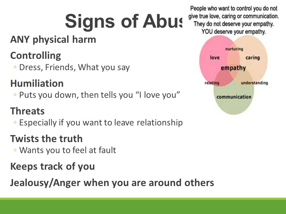Signs of Abuse ANY physical harm Controlling Humiliation Threats