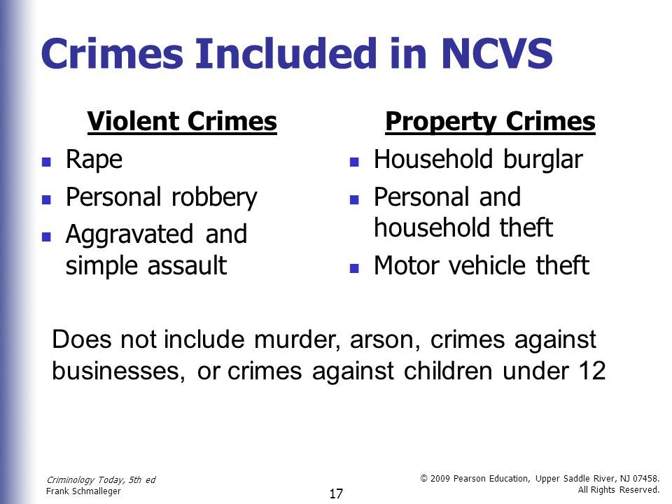 Crimes Included in NCVS