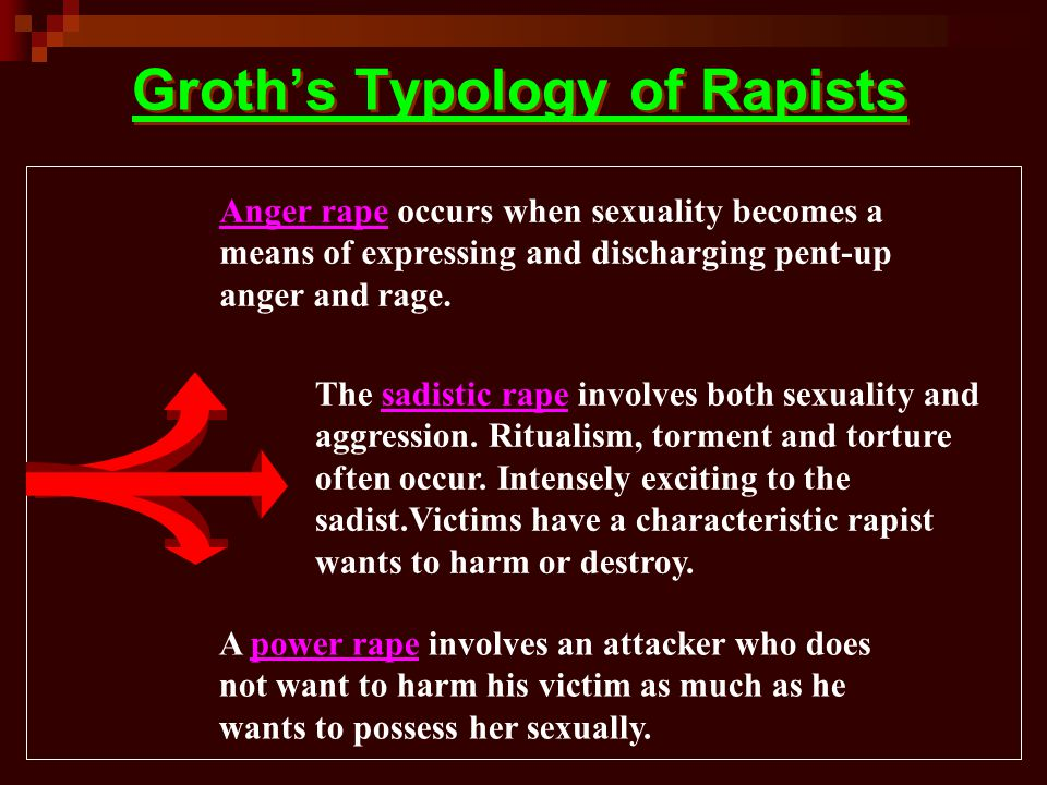 Groth's Typology of Rapists