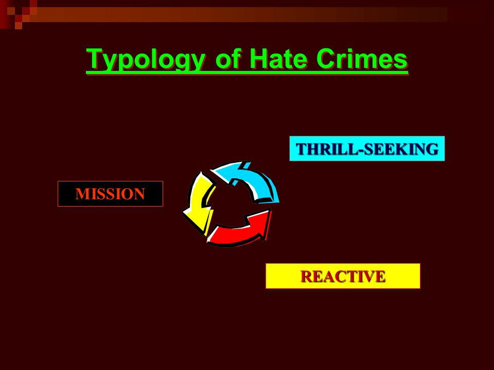 Typology of Hate Crimes