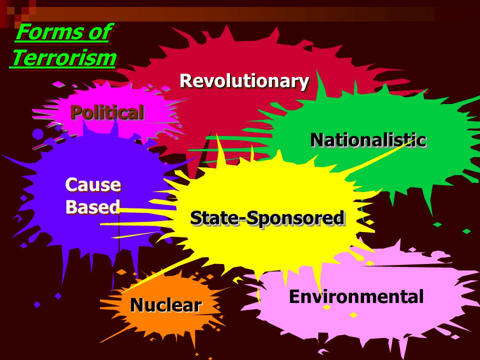 Forms of Terrorism Revolutionary Political Nationalistic Cause Based