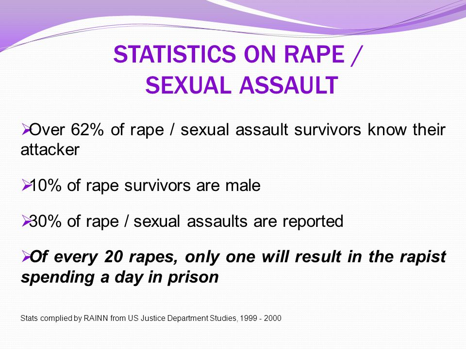 STATISTICS ON RAPE / SEXUAL ASSAULT