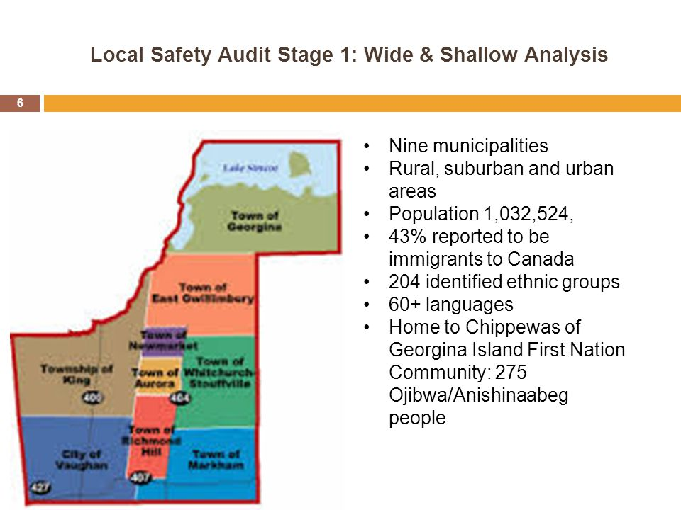 Local Safety Audit Stage 1: Wide & Shallow Analysis