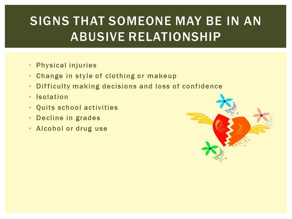 Signs that someone may be in an abusive relationship