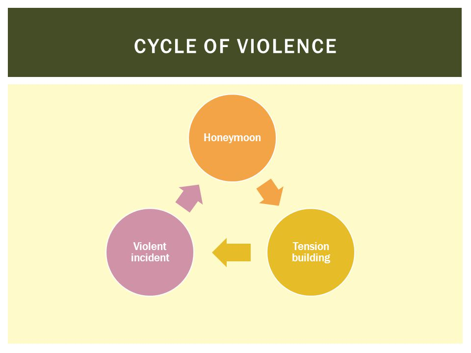Cycle of violence Honeymoon Tension building Violent incident