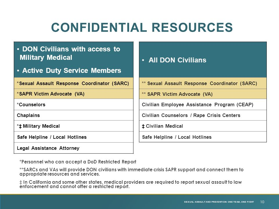 confidential resources