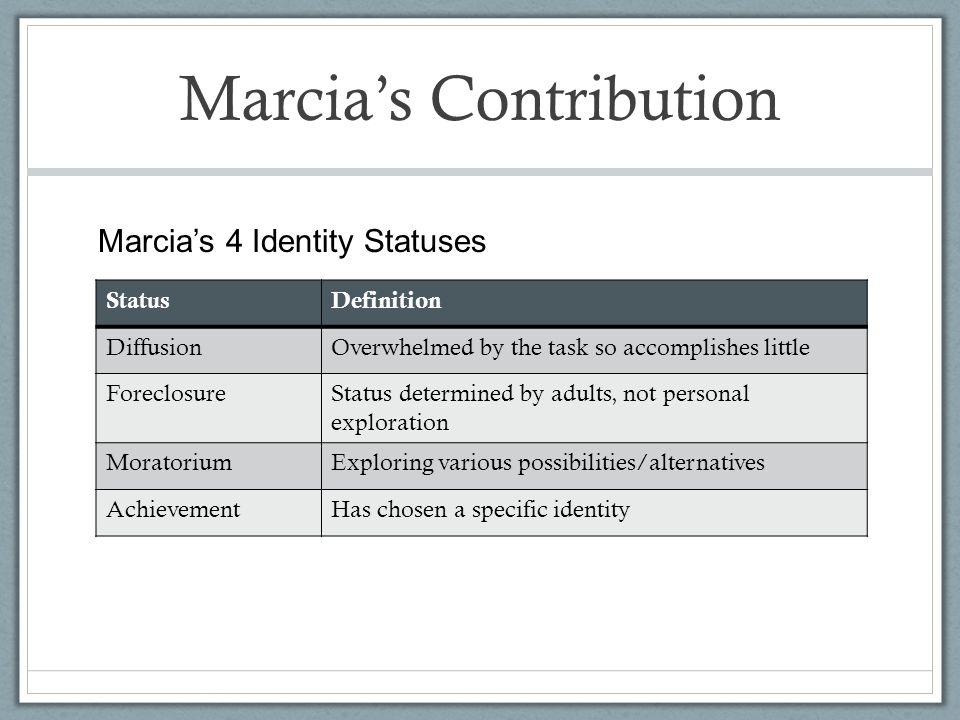 Marcia's Contribution