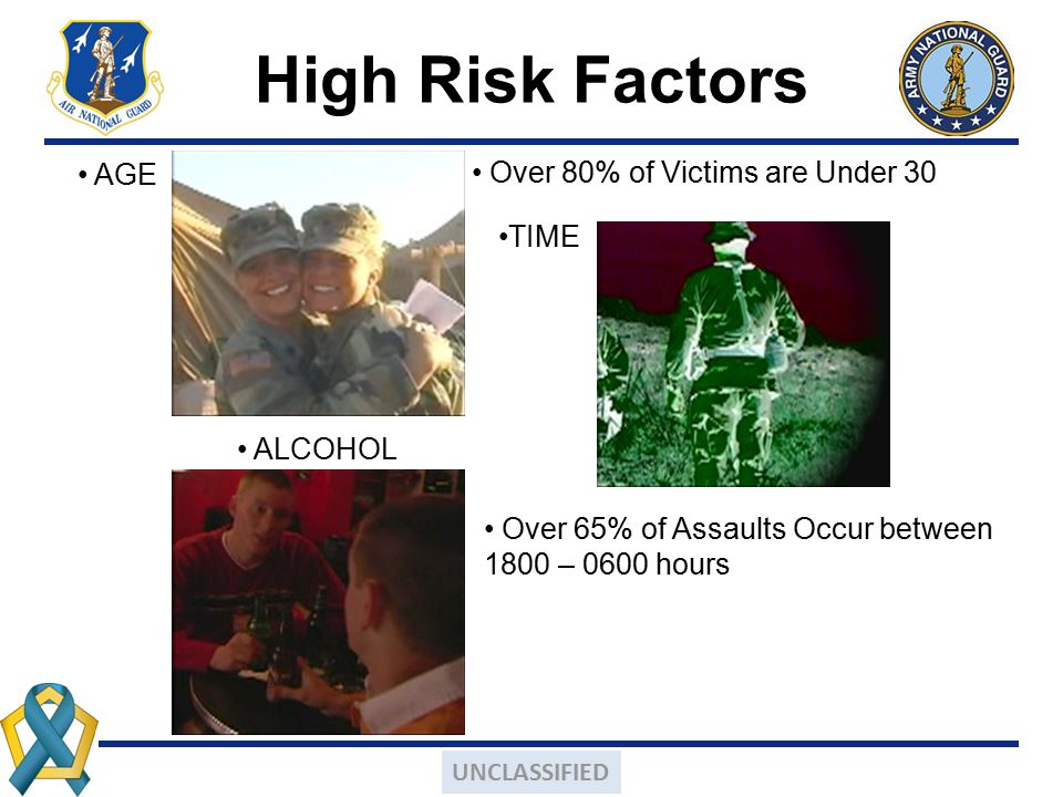 High Risk Factors AGE Over 80% of Victims are Under 30 TIME ALCOHOL