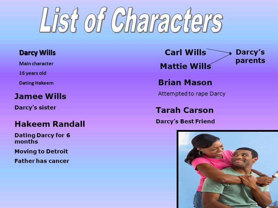 List of Characters Darcy Wills Carl Wills Mattie Wills Brian Mason