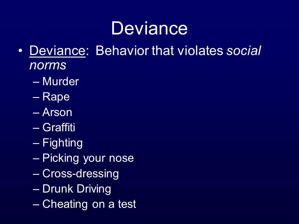 Deviance Deviance: Behavior that violates social norms Murder Rape