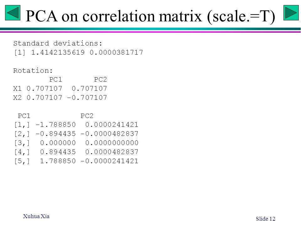 PCA on correlation matrix (scale.=T)
