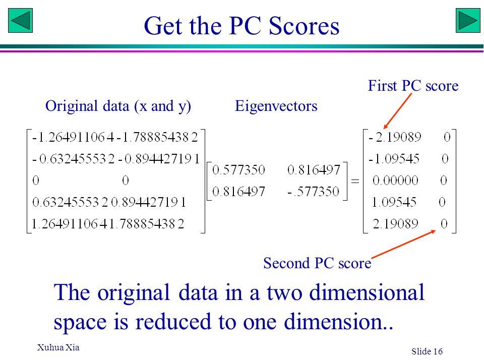 Get the PC Scores First PC score. Original data (x and y) Eigenvectors. Second PC score.
