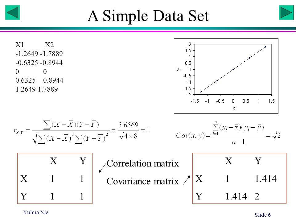 A Simple Data Set X Y X 1 1 Y 1 1 X Y X 1 1.414 Y 1.414 2