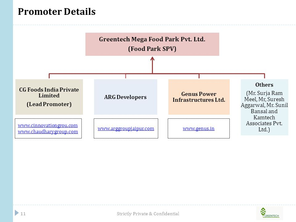 Promoter Details Greentech Mega Food Park Pvt. Ltd. (Food Park SPV)