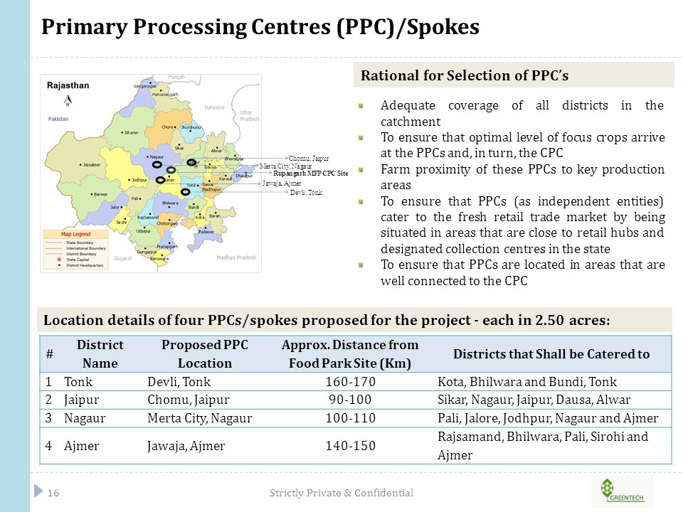Primary Processing Centres (PPC)/Spokes