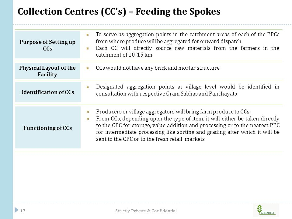 Collection Centres (CC's) – Feeding the Spokes