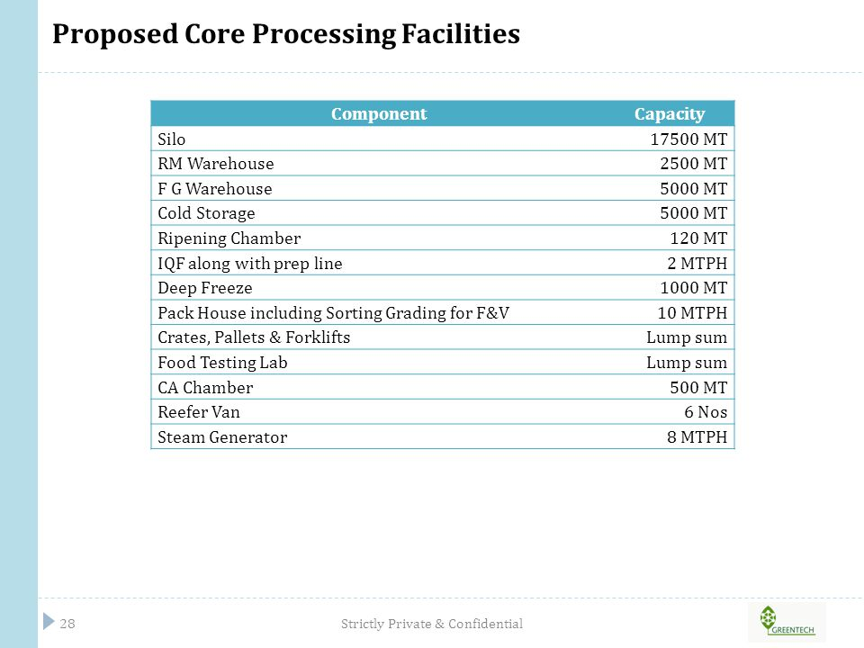 Proposed Core Processing Facilities