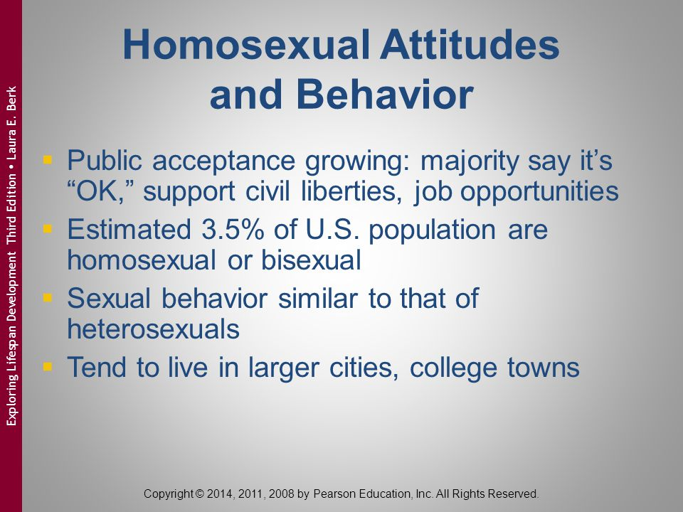 Homosexual Attitudes and Behavior