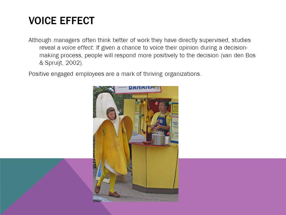 Voice effect