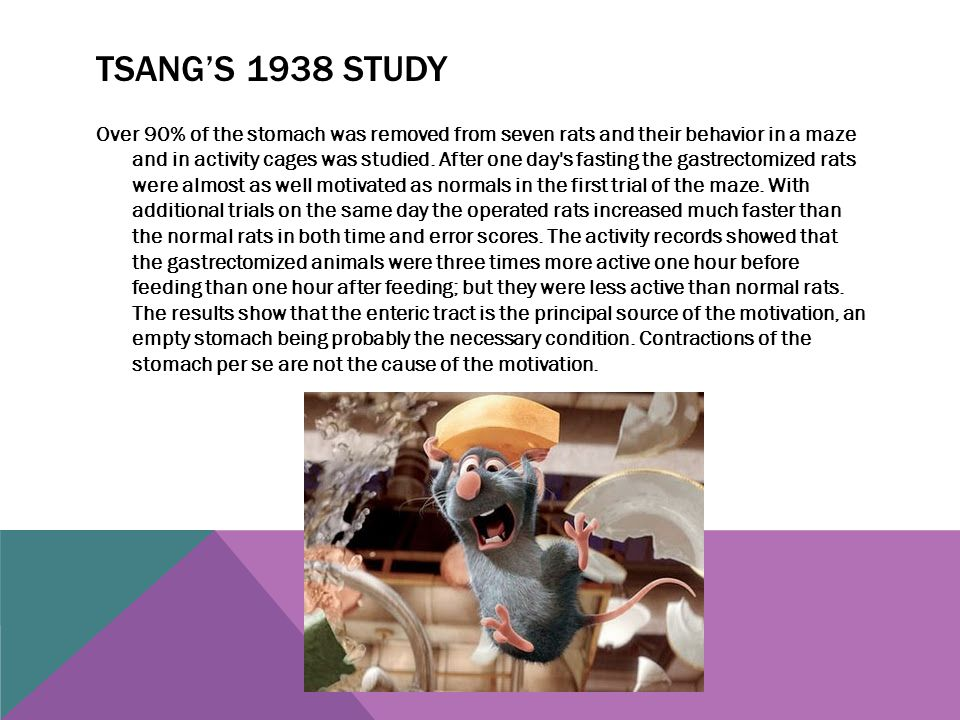 Tsang's 1938 study