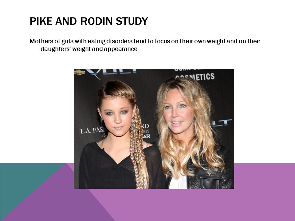 Pike and rodin study Mothers of girls with eating disorders tend to focus on their own weight and on their daughters' weight and appearance.