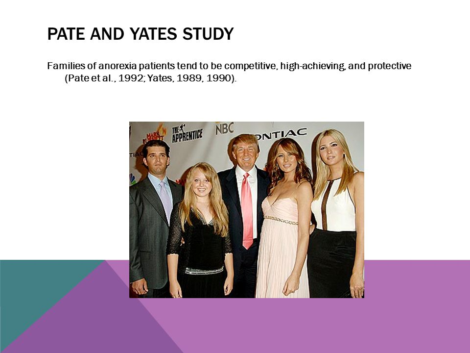Pate and yates study Families of anorexia patients tend to be competitive, high-achieving, and protective (Pate et al., 1992; Yates, 1989, 1990).