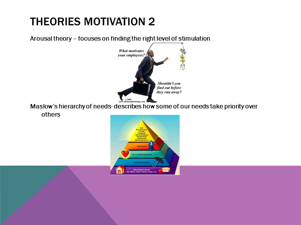 Theories motivation 2