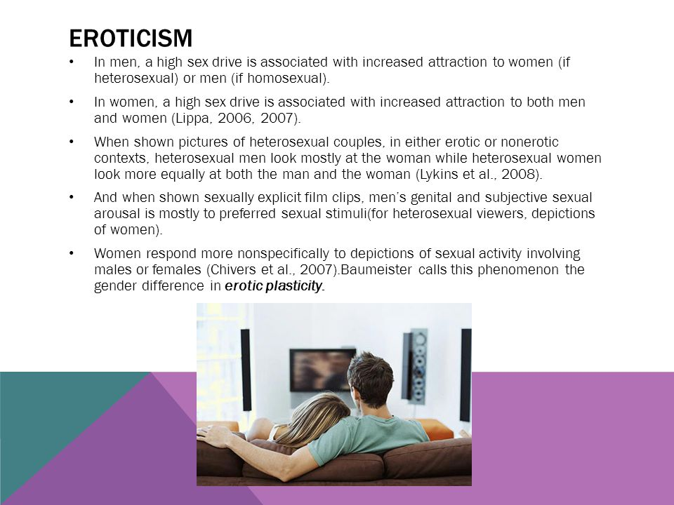 eroticism In men, a high sex drive is associated with increased attraction to women (if heterosexual) or men (if homosexual).
