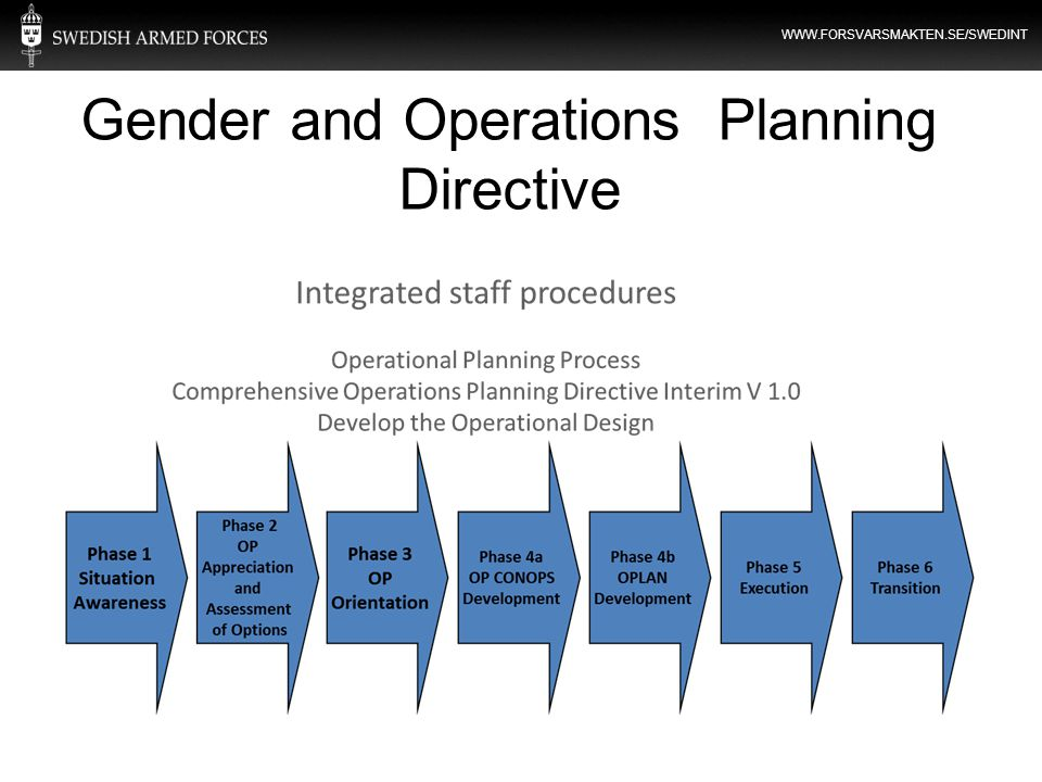 Gender and Operations Planning Directive