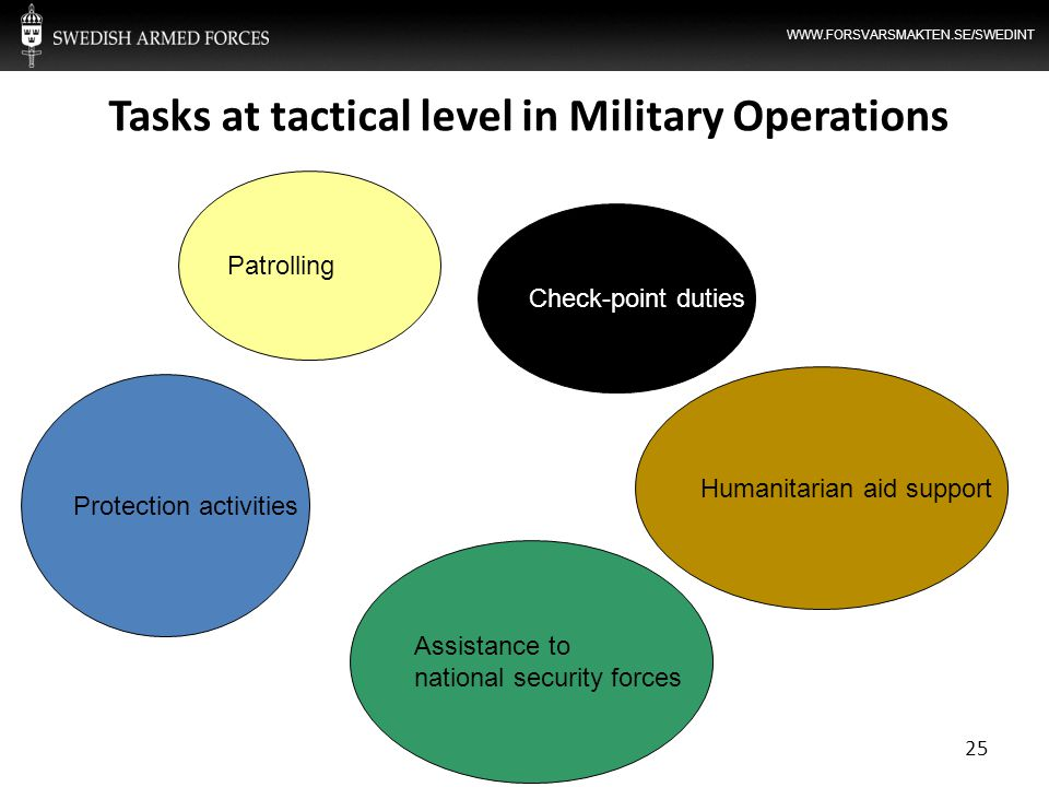Tasks at tactical level in Military Operations