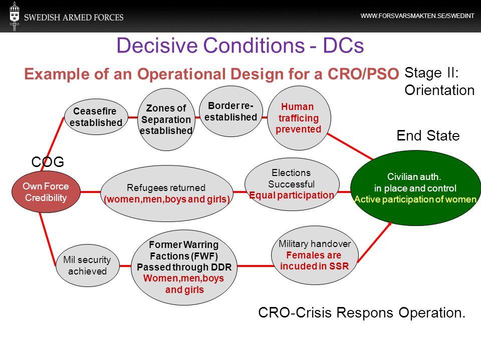 Decisive Conditions - DCs