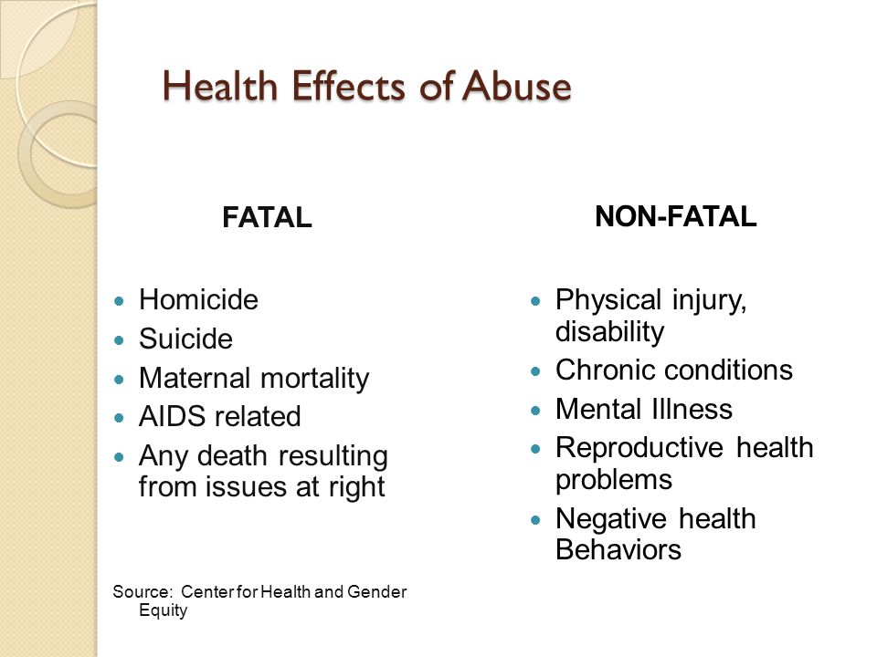 Health Effects of Abuse