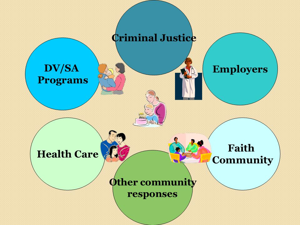 Criminal Justice Employers. DV/SA. Programs. Health Care. Faith. Community.