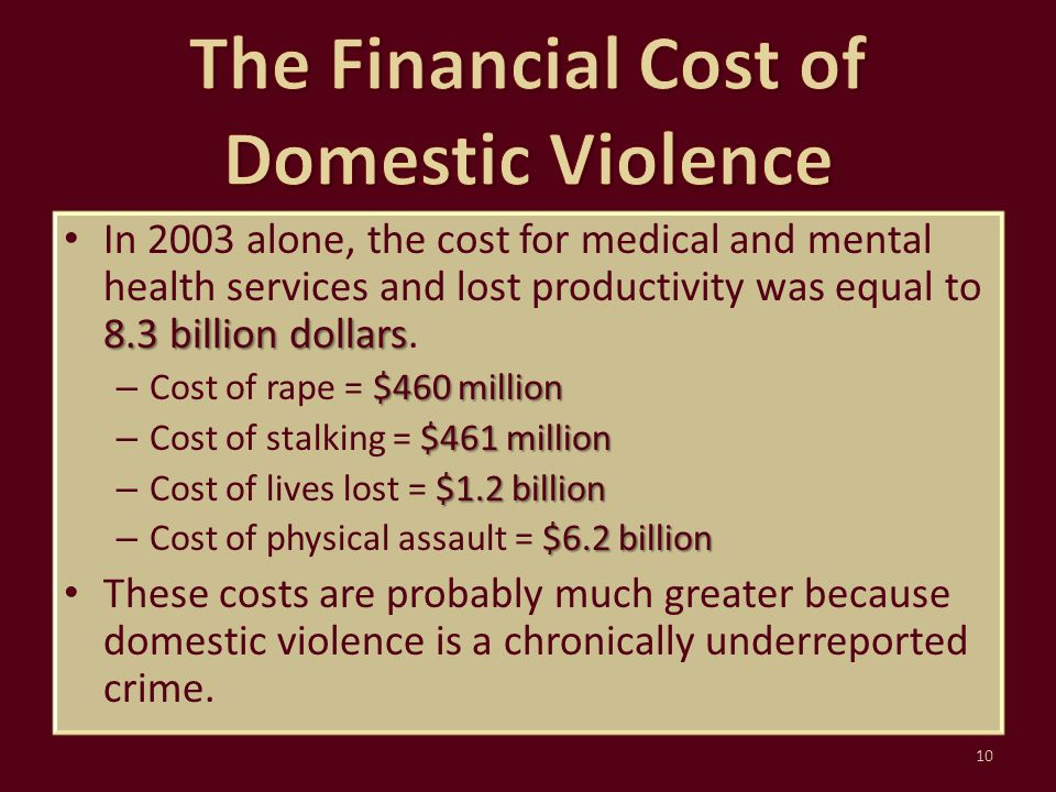 The Financial Cost of Domestic Violence